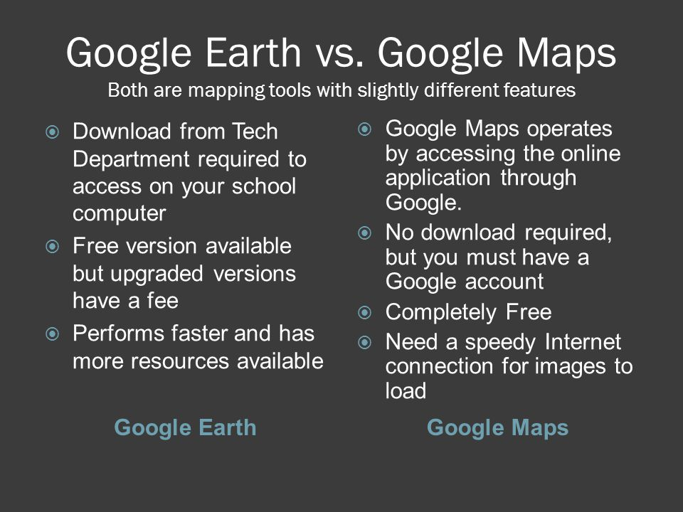 Introduction to GOOGLE EARTH  - ppt video online download