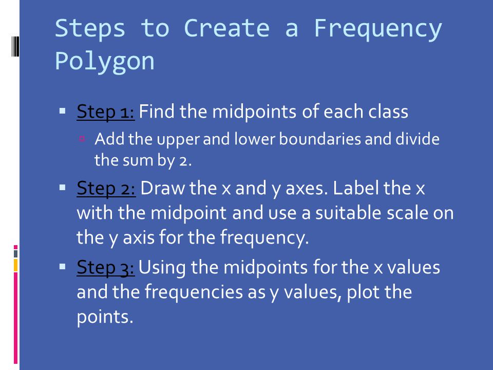 Steps to Create a Frequency Polygon