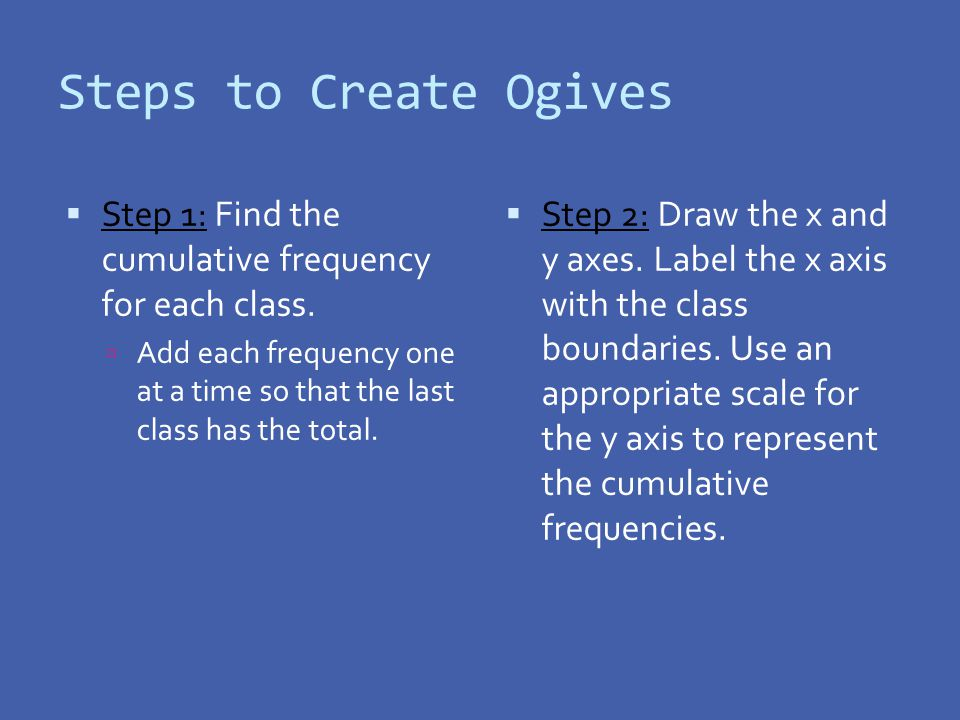 Steps to Create Ogives Step 1: Find the cumulative frequency for each class.