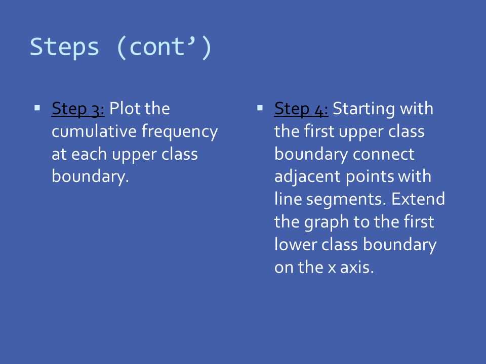 Steps (cont') Step 3: Plot the cumulative frequency at each upper class boundary.