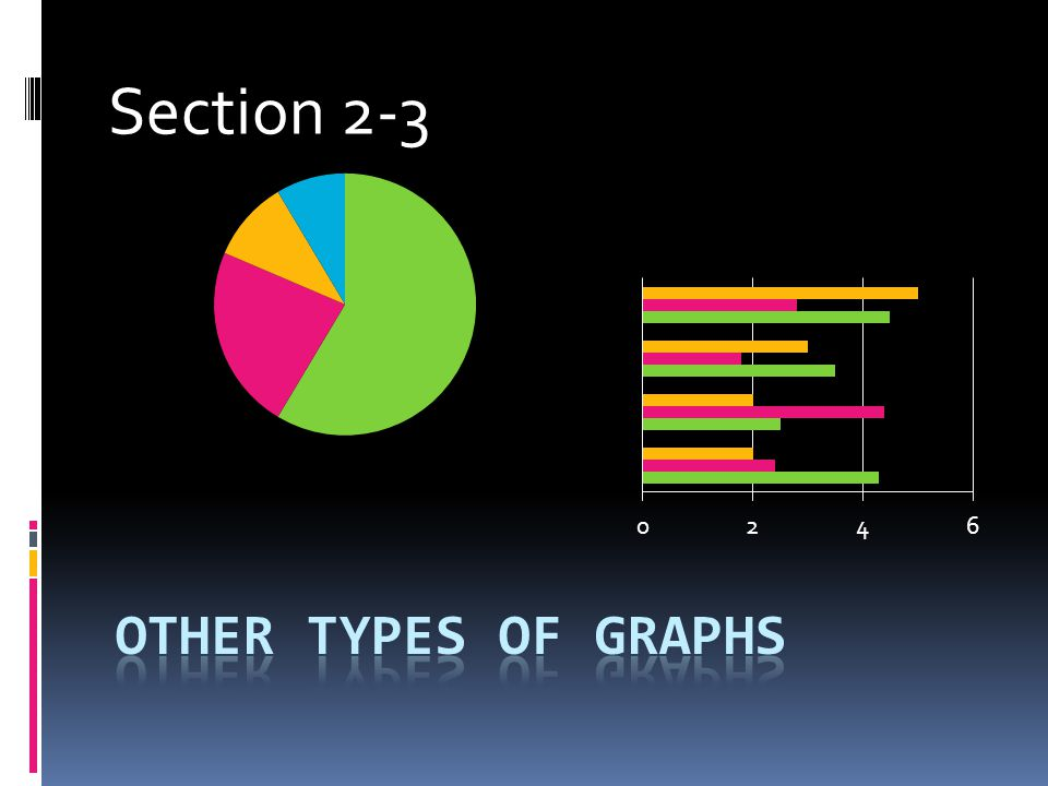 Section 2-3 Other Types of Graphs