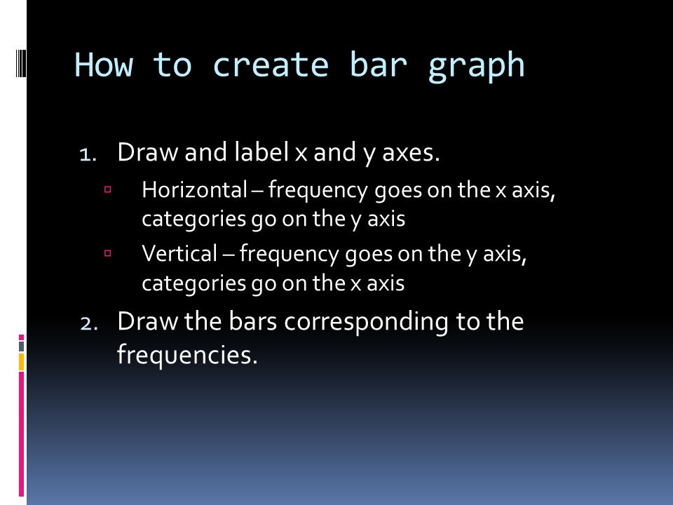 How to create bar graph Draw and label x and y axes.