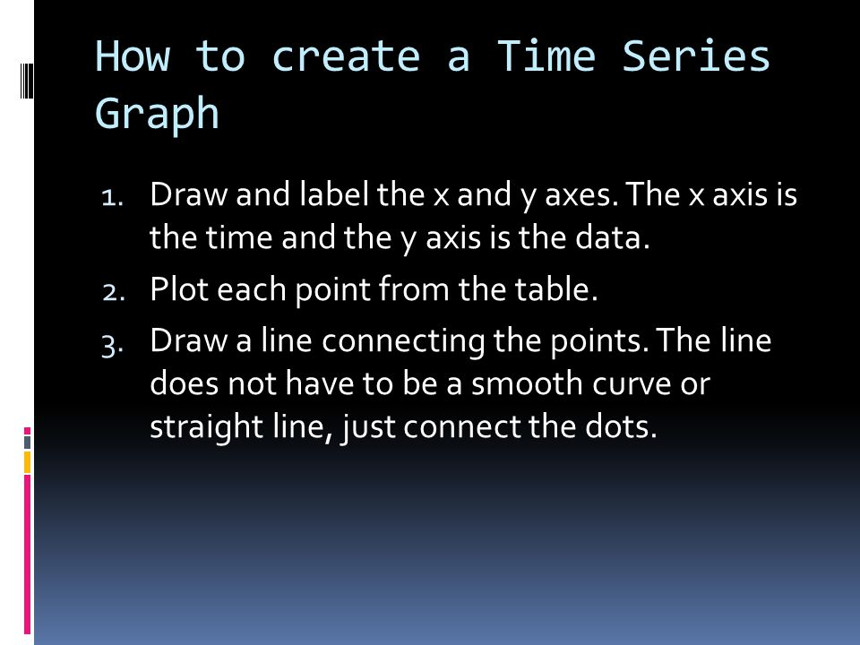 How to create a Time Series Graph