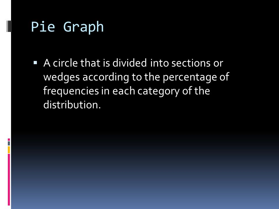 Pie Graph A circle that is divided into sections or wedges according to the percentage of frequencies in each category of the distribution.