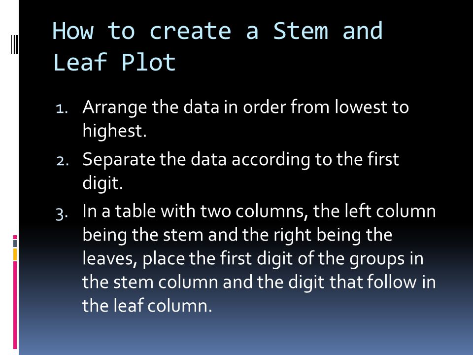 How to create a Stem and Leaf Plot