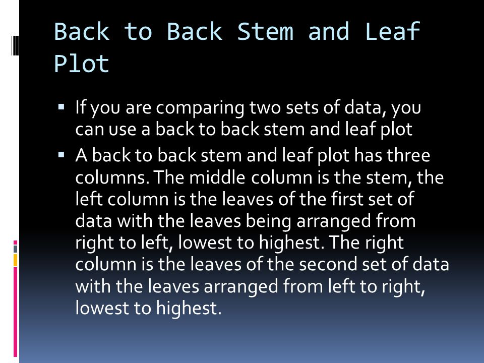 Back to Back Stem and Leaf Plot