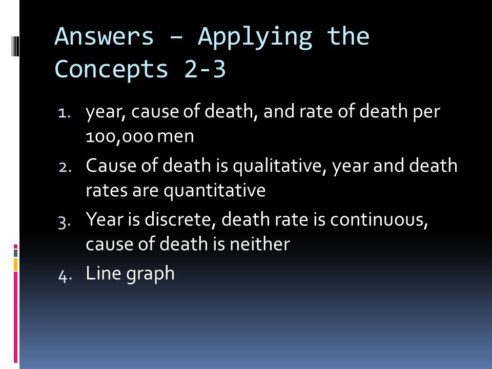 Answers – Applying the Concepts 2-3