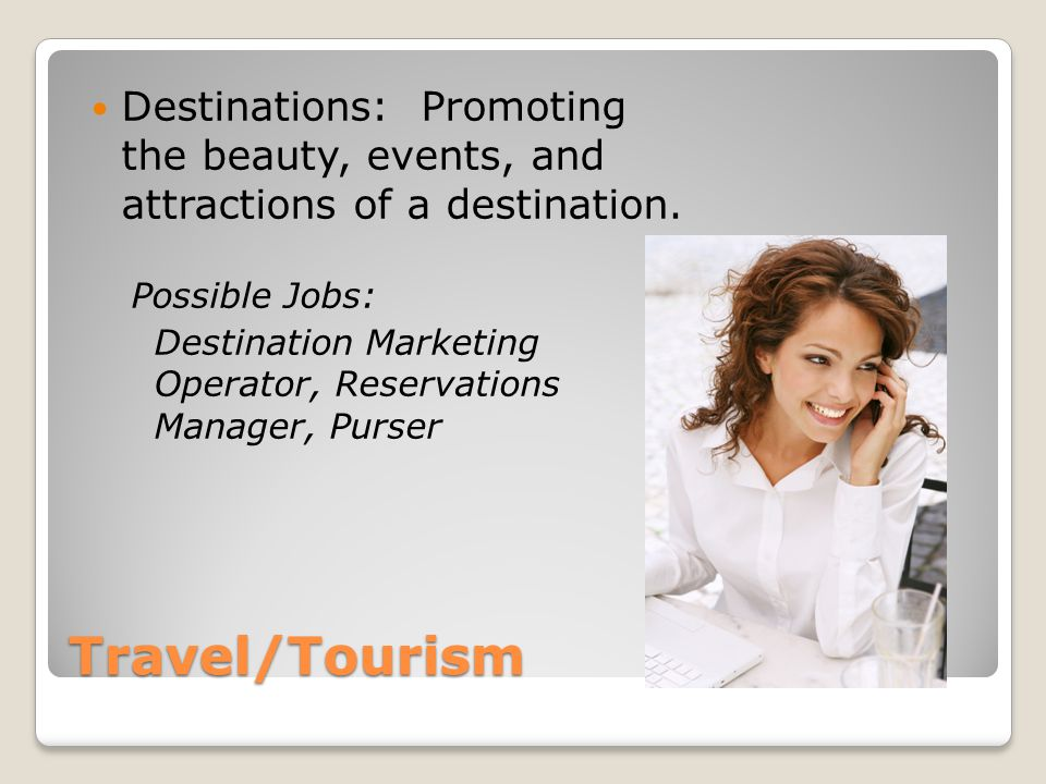 Destinations: Promoting the beauty, events, and attractions of a destination.