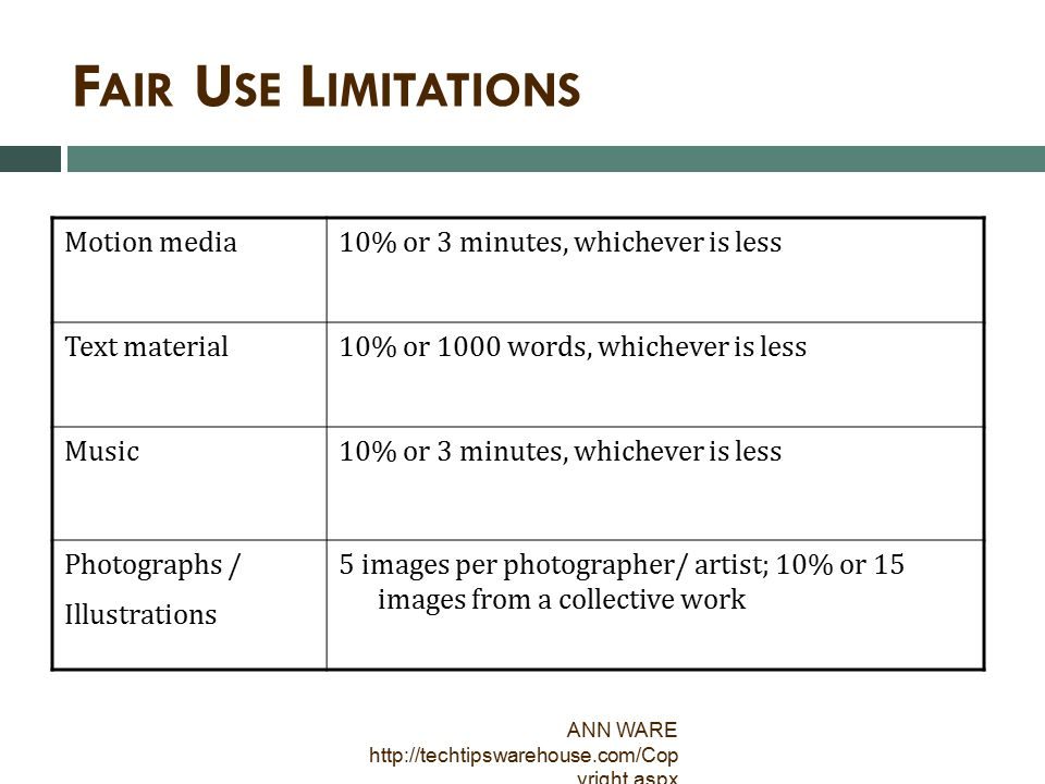 Fair Use Limitations Motion media 10% or 3 minutes, whichever is less