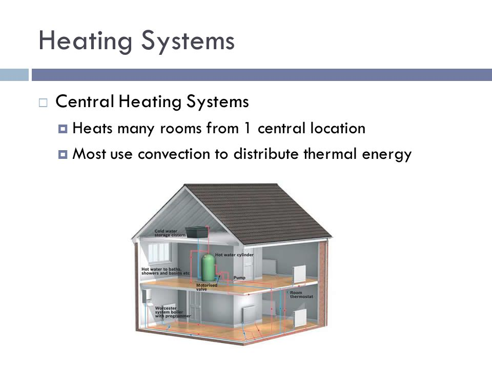 Heating Systems Central Heating Systems