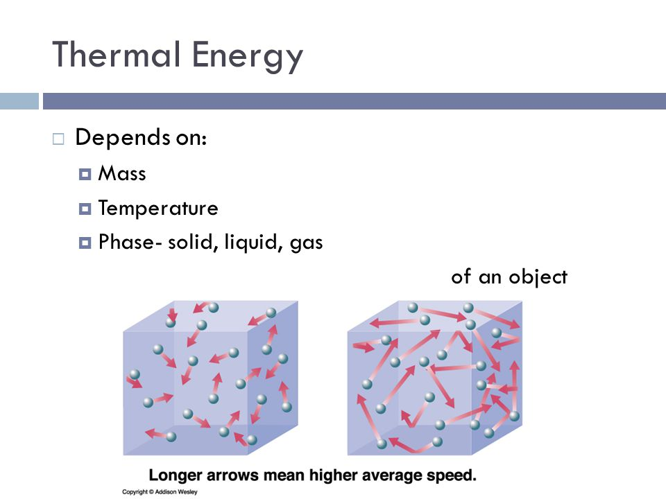 Thermal Energy Depends on: Mass Temperature Phase- solid, liquid, gas