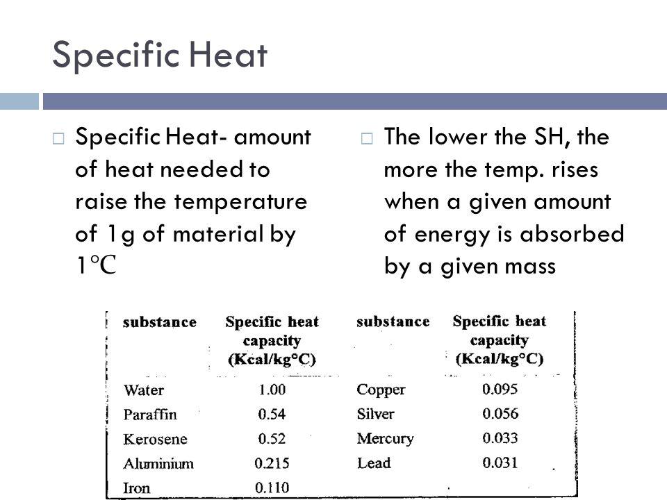 Specific Heat Specific Heat- amount of heat needed to raise the temperature of 1g of material by 1°C.