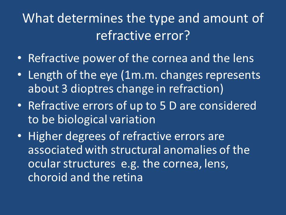 Refractive errors ppt.