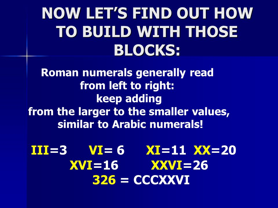 ROMAN NUMERALS— THE BASICS - ppt video online download
