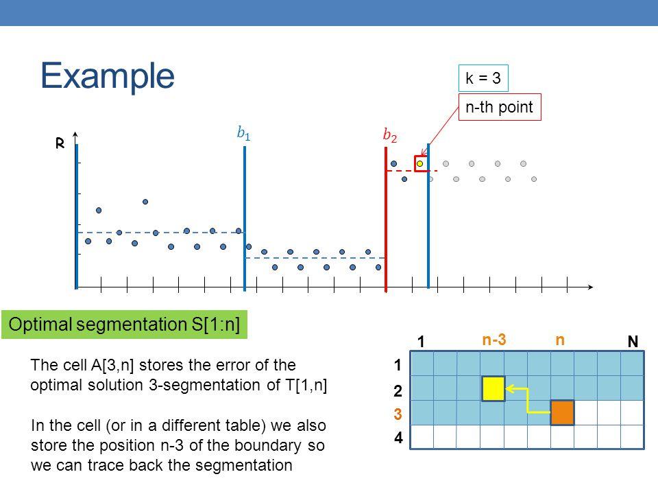 plot segmentation example