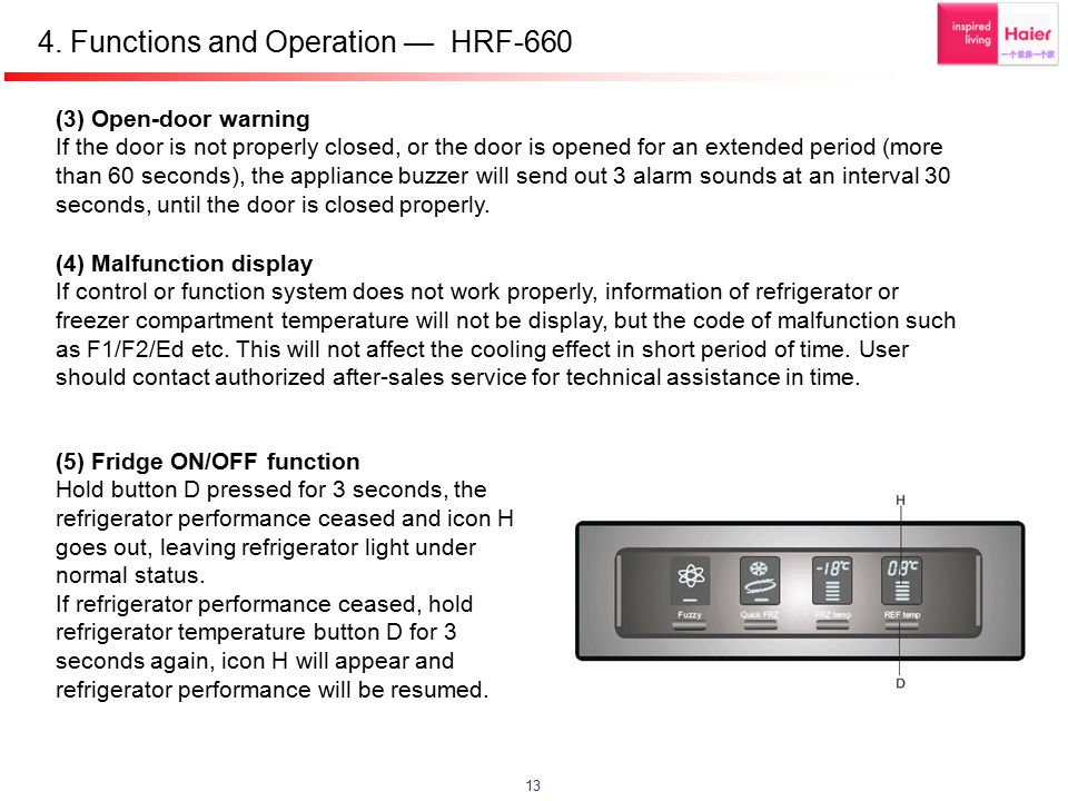 4. Functions and Operation — HRF-660