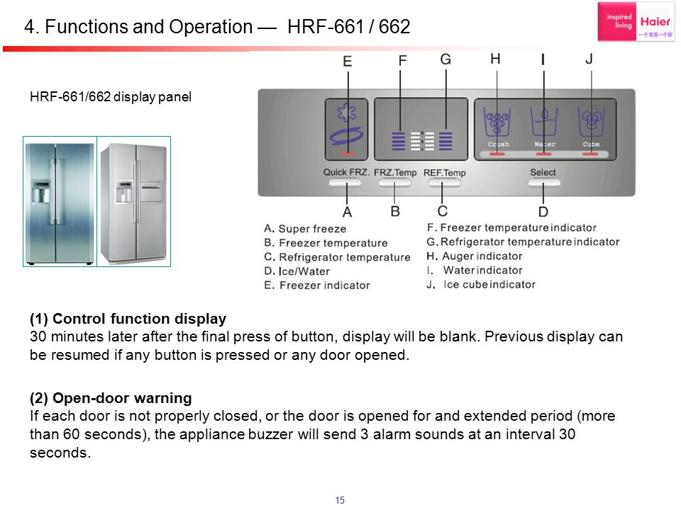 4. Functions and Operation — HRF-661 / 662