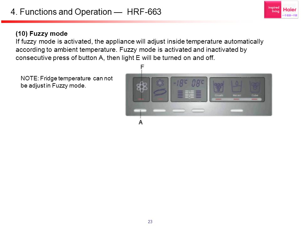 4. Functions and Operation — HRF-663