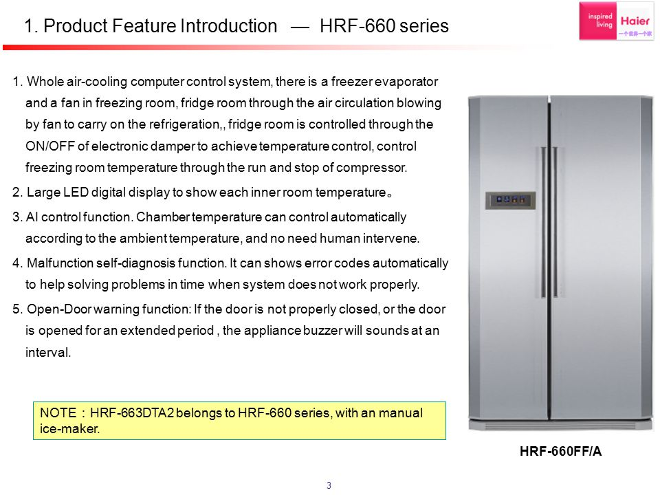 1. Product Feature Introduction — HRF-660 series