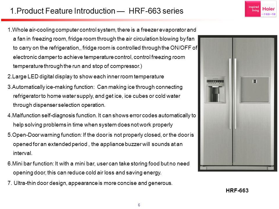 1.Product Feature Introduction — HRF-663 series