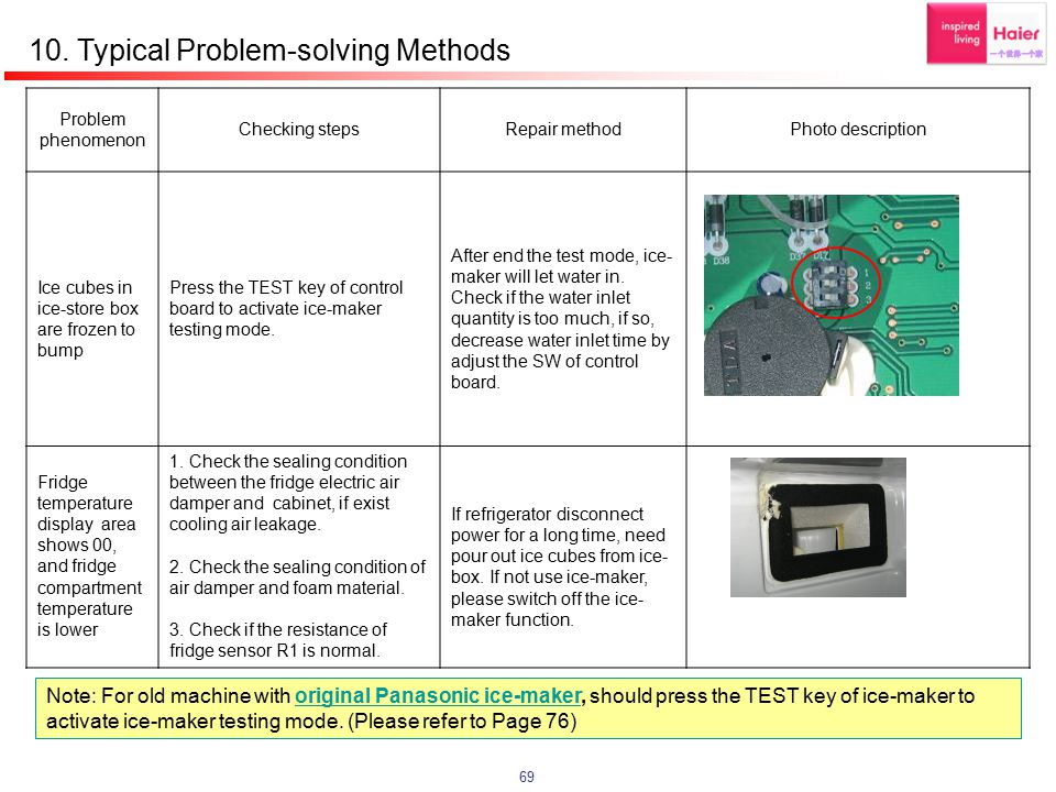 10. Typical Problem-solving Methods