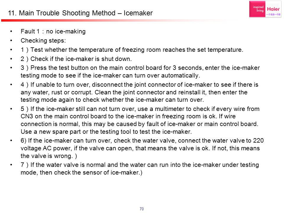 11. Main Trouble Shooting Method – Icemaker