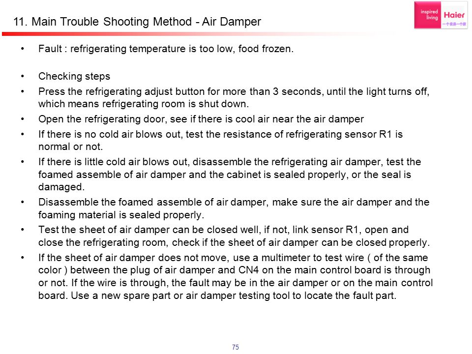 11. Main Trouble Shooting Method - Air Damper