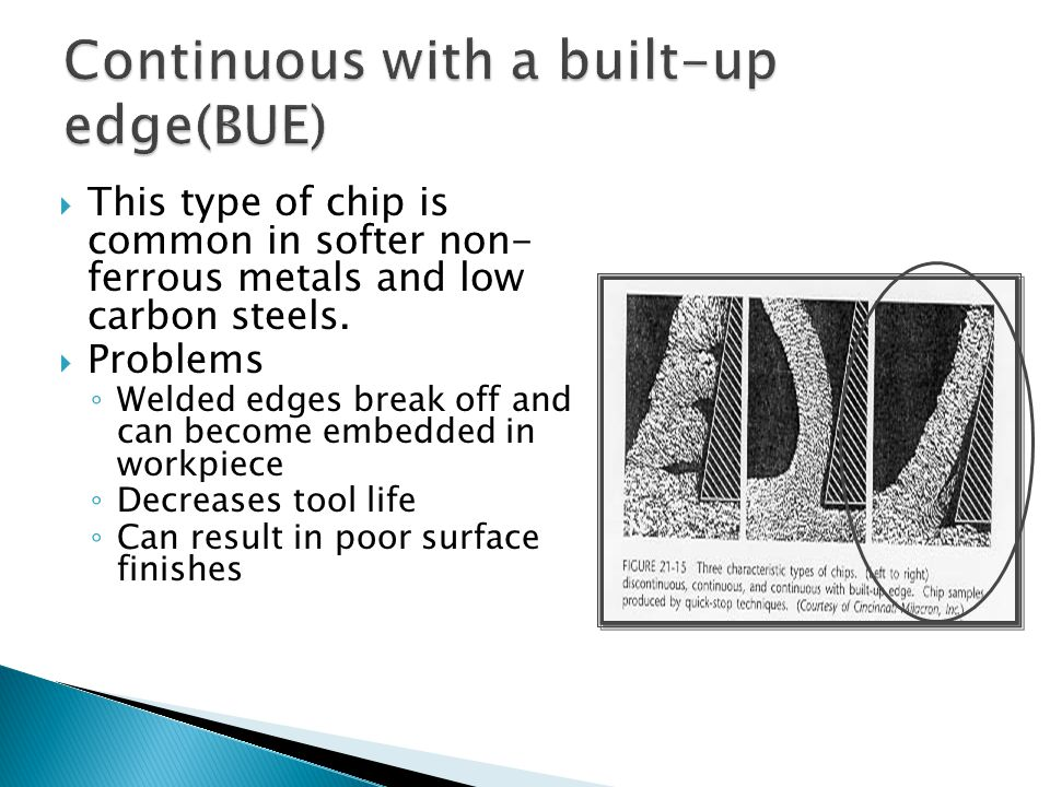 Continuous With A Built Up Edge Bue
