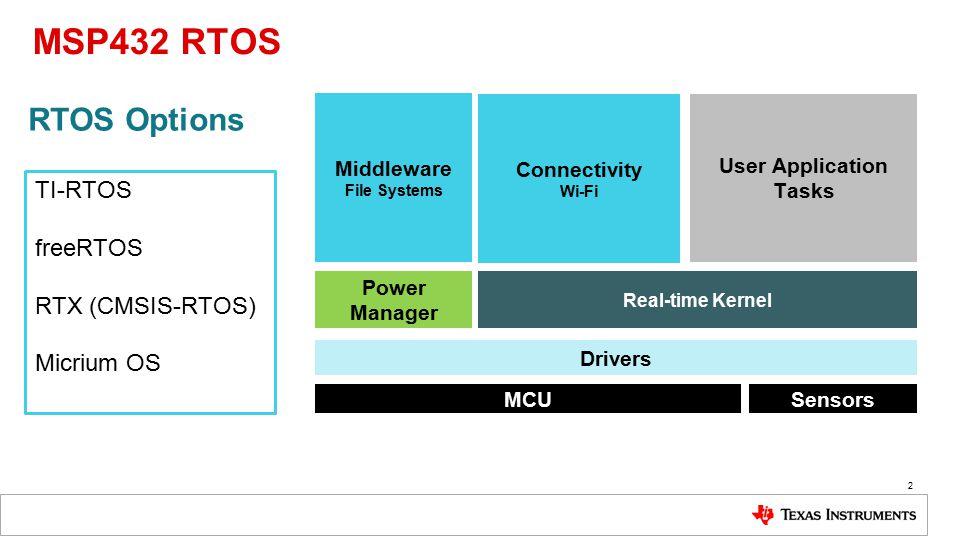 MSP432™ MCU RTOS Solutions - ppt video online download