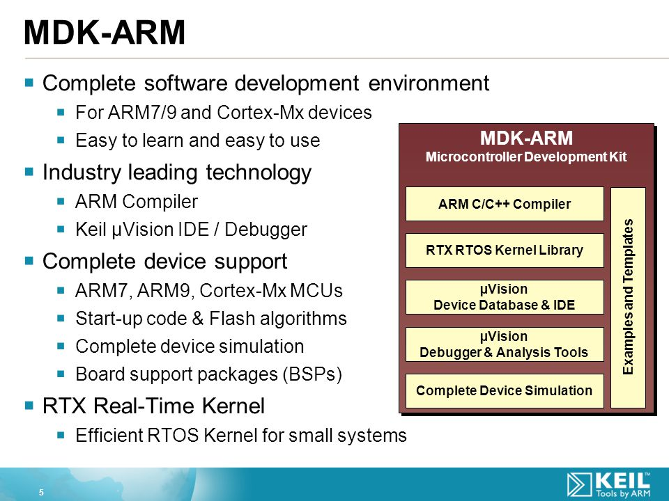 Development Tools for ARM-Powered Devices - ppt download
