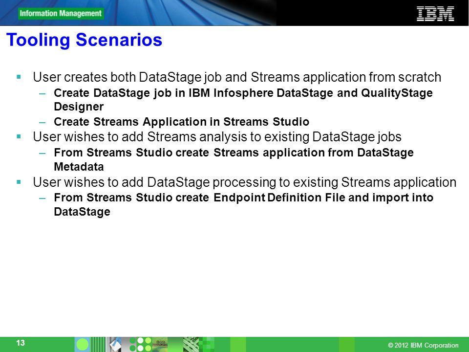 Streams – DataStage Integration InfoSphere Streams Version ppt video