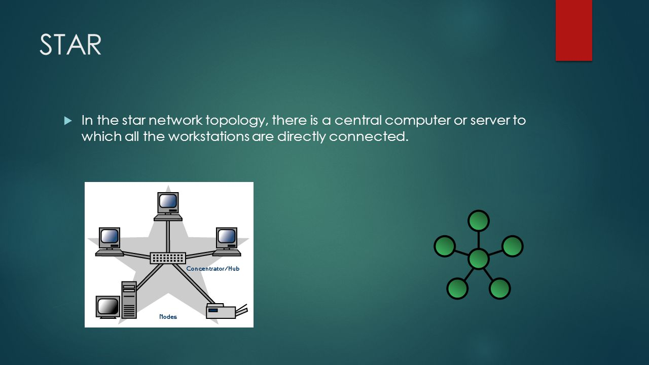 Network Topology Ppt Presentation Choice Image - Diagram And Writign ...