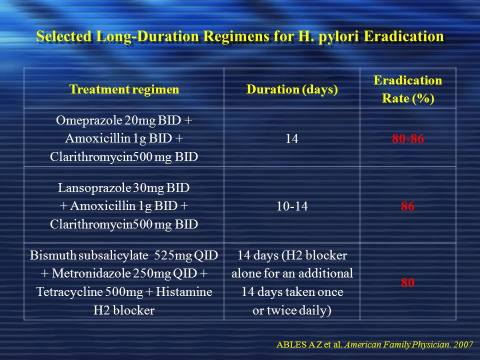 Selected Long-Duration Regimens for H. pylori Eradication