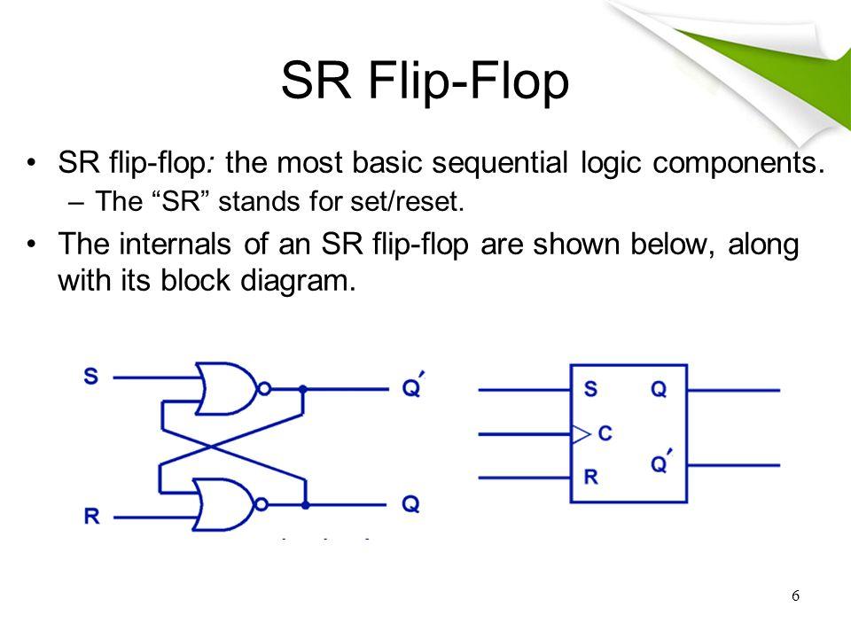 b91827d10a4e12 Lecture 10 Topics  Sequential circuits Basic concepts Clocks - ppt ...