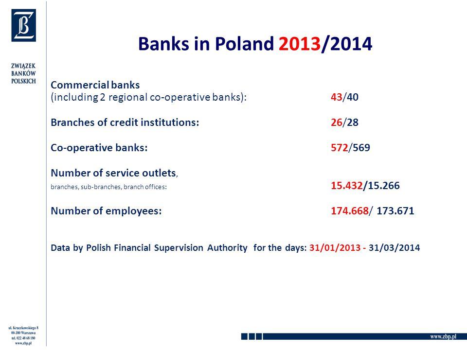 2 Banks