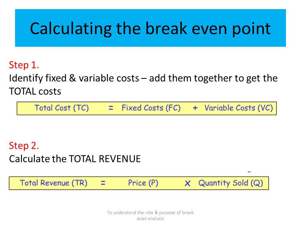 Break-even Quantity & Revenue