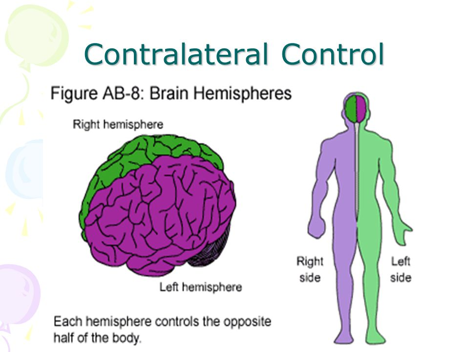 Contralateral Control