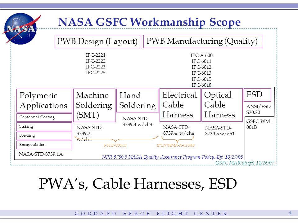 Workmanship Requirements Compliance - ppt video online download