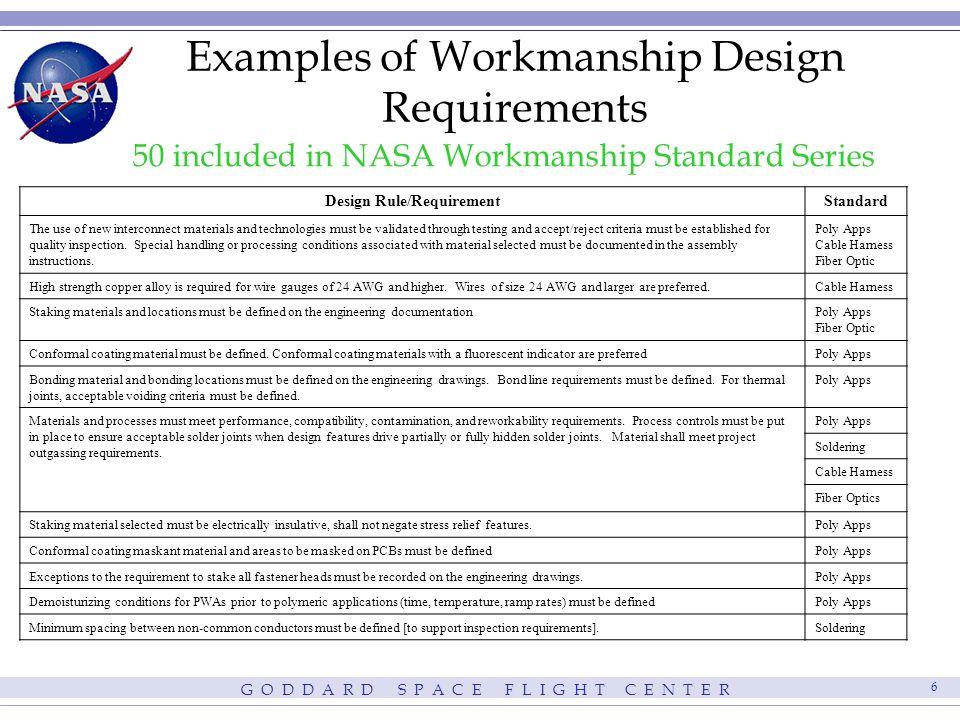 Fabulous Workmanship Requirements Compliance Ppt Video Online Download Wiring Digital Resources Millslowmaporg