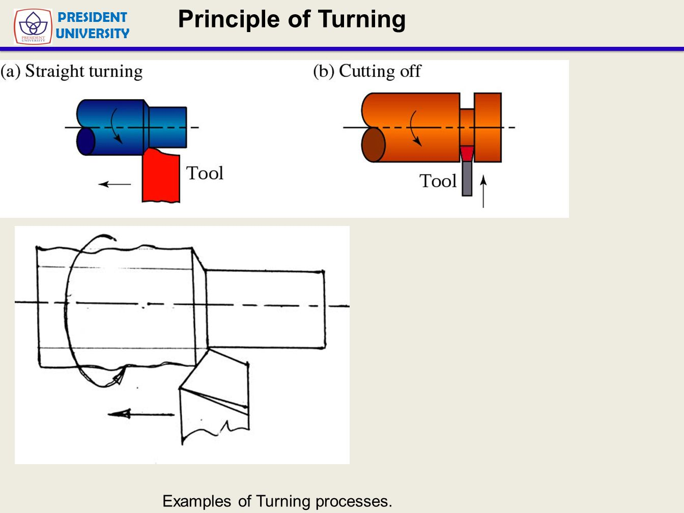 Diagram of the centre lathe wiring diagram for light switch classification of lathe ppt video online download rh slideplayer com lathe tool diagram block diagram of centre lathe machine ccuart Images