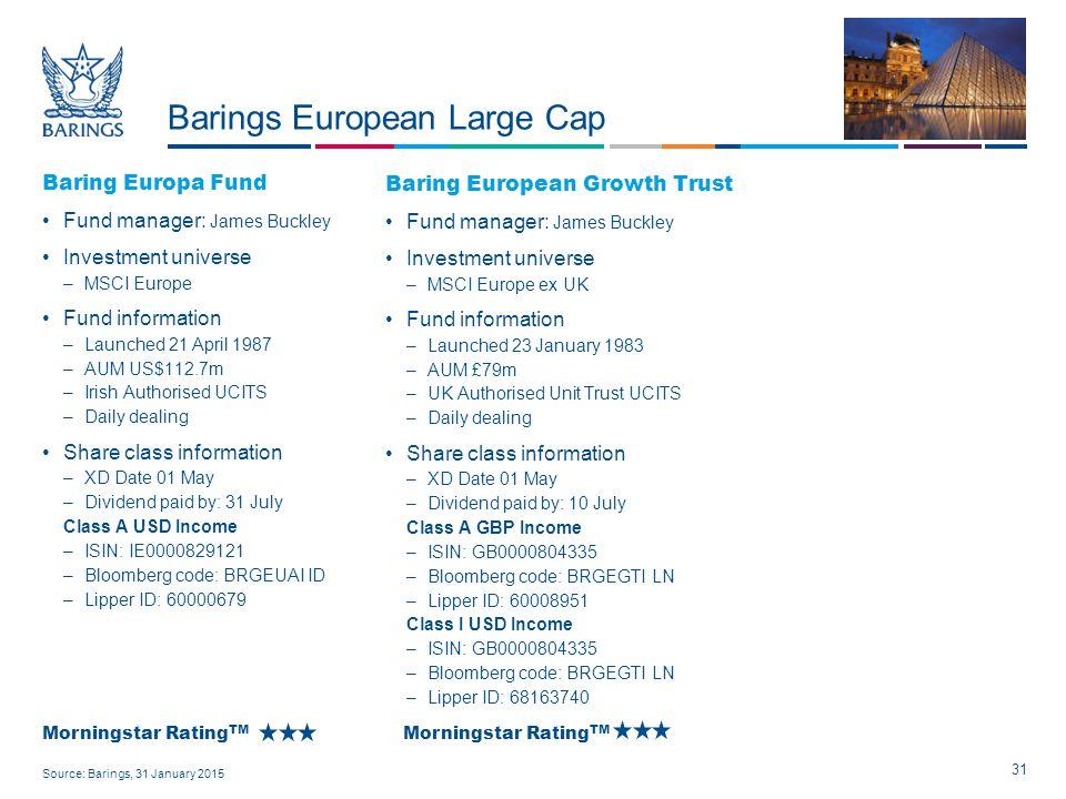 Baring European Equities - ppt video online download