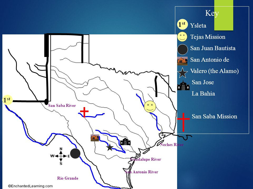 MISSIONS AND PRESIDIOS OF TEXAS (Under spain) - ppt video online ...