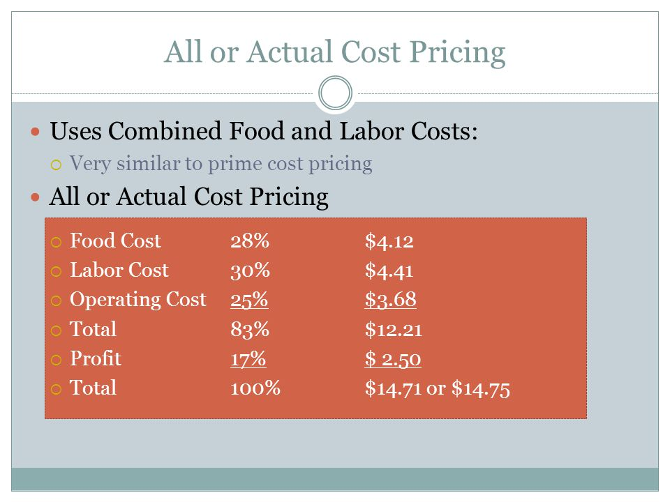 All or Actual Cost Pricing