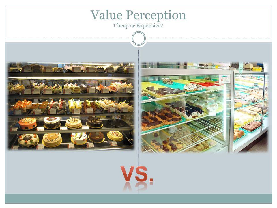Value Perception Cheap or Expensive