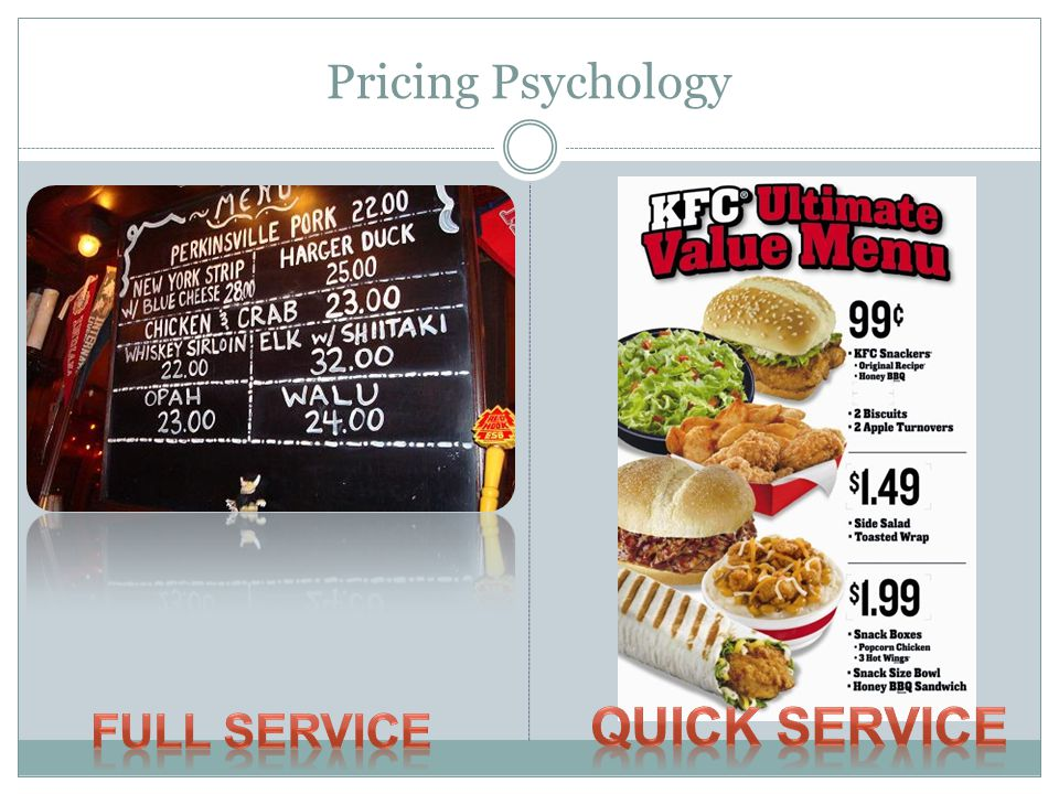 Pricing Psychology Quick Service Full Service
