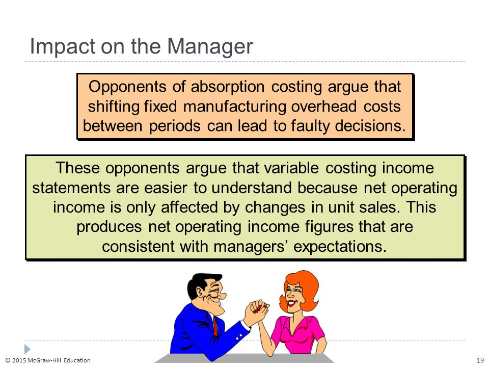 CVP Analysis Decision Making And Absorption Costing