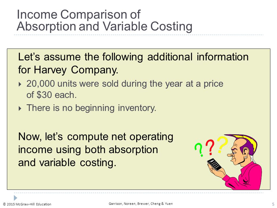 7 6 Absorption Costing Part I