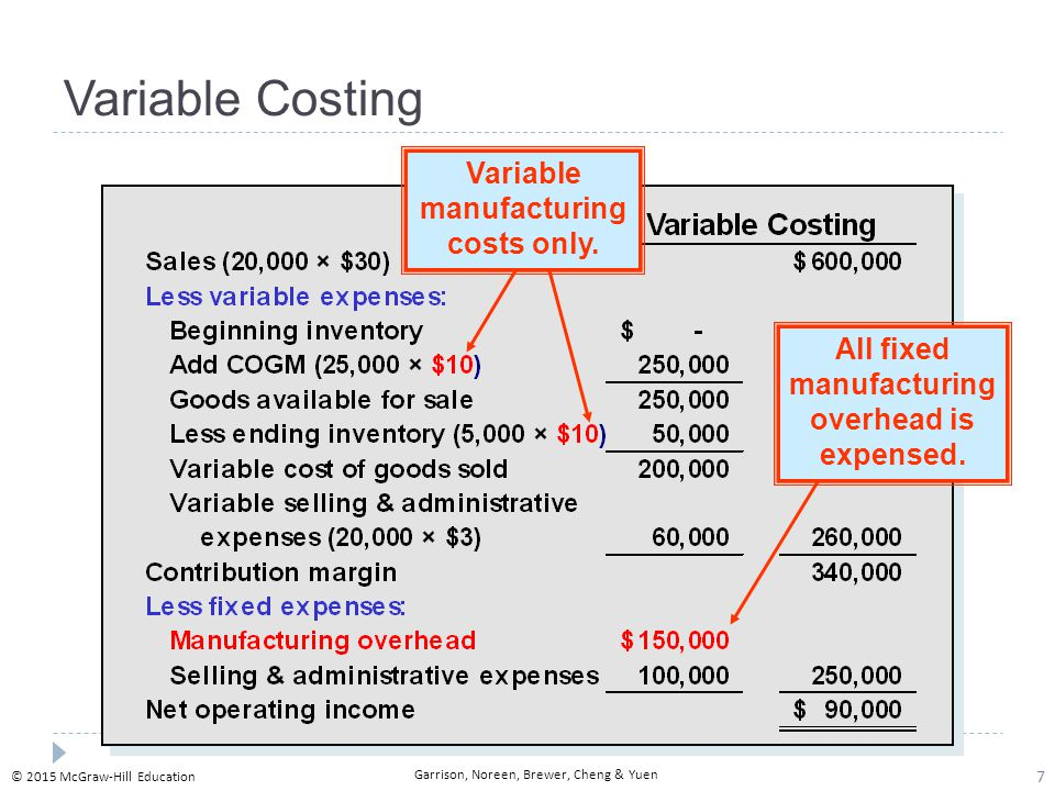 7 8 Reconcile Variable Costing And Absorption Net Operating Incomes Explain Why The