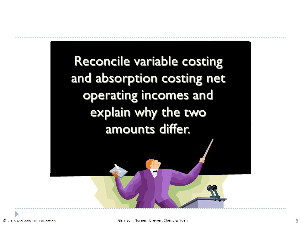 Variable Costing And Absorption Net Operating Incomes Explain Why The 9 Comparing