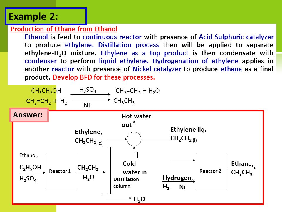 Example 2: Answer: Production of Ethane from Ethanol